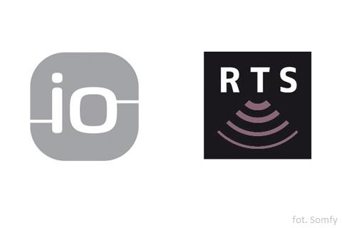 rts vs io